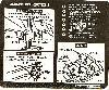 Jacking Instruction  1970 Chevelle